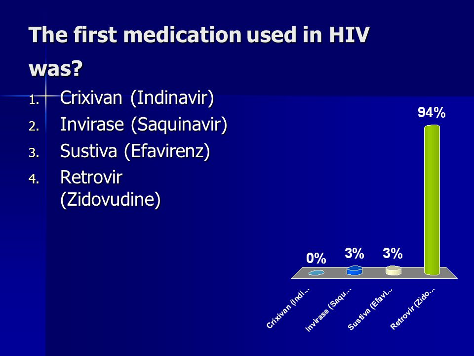 The first medication used in HIV was. 1. Crixivan (Indinavir) 2.