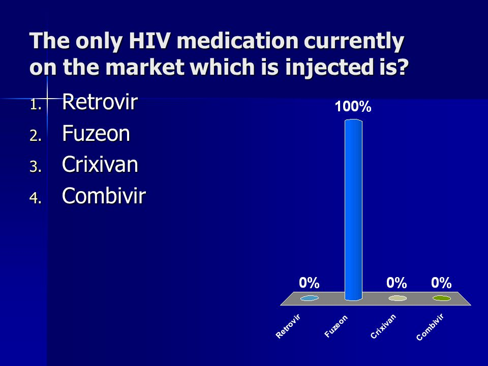The only HIV medication currently on the market which is injected is.
