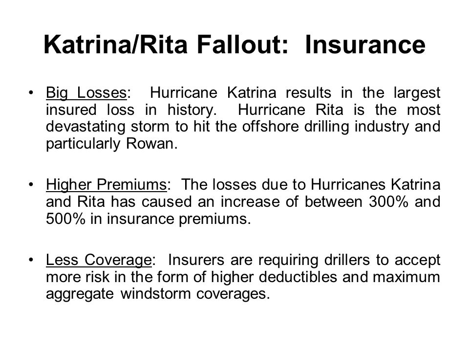 Katrina/Rita Fallout: Insurance Big Losses: Hurricane Katrina results in the largest insured loss in history. Hurricane Rita is the most devastating s