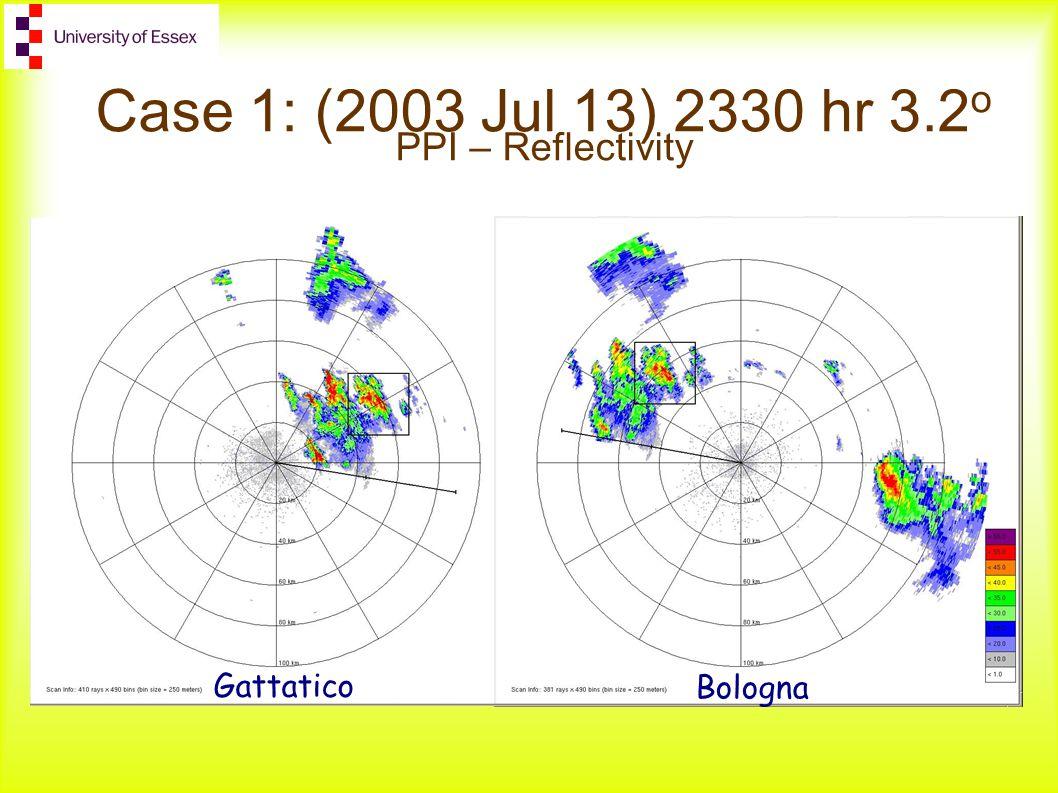 Case 1: (2003 Jul 13) 2330 hr 3.2 o PPI – Reflectivity Gattatico Bologna