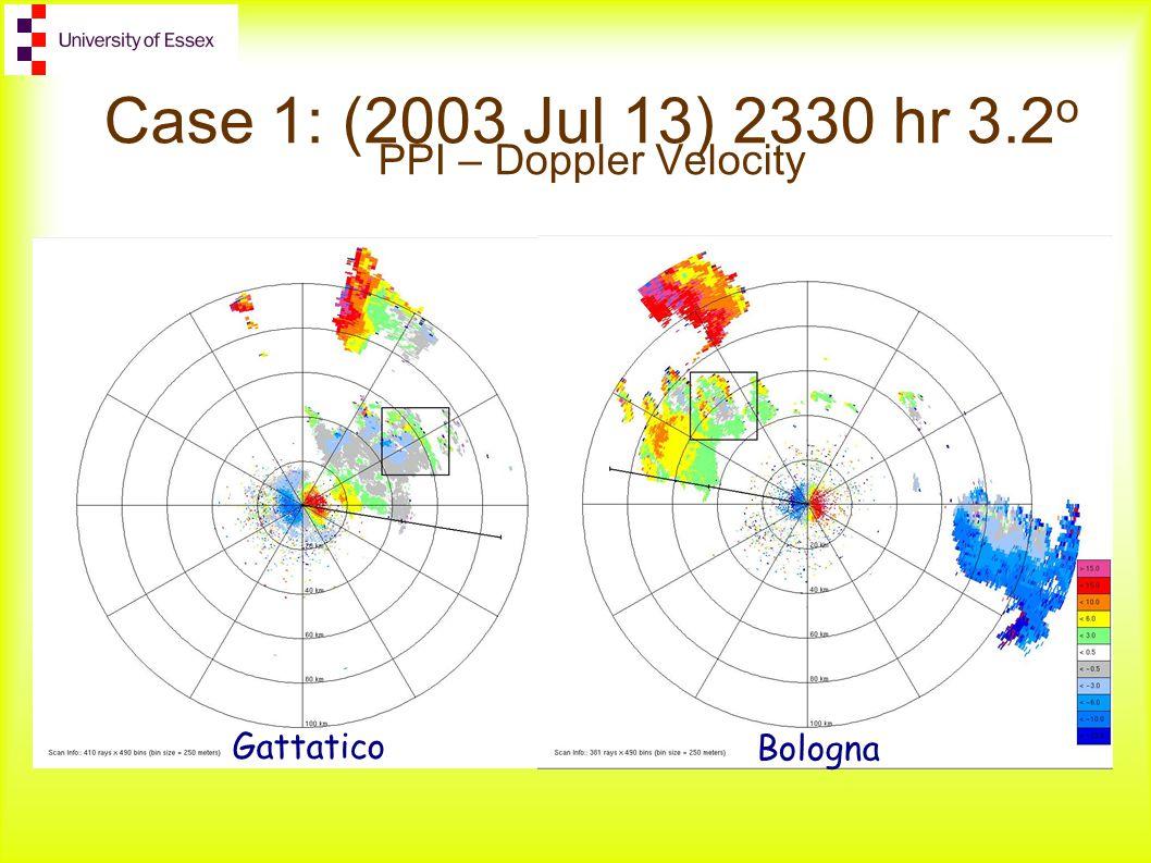 Case 1: (2003 Jul 13) 2330 hr 3.2 o PPI – Doppler Velocity Bologna Gattatico
