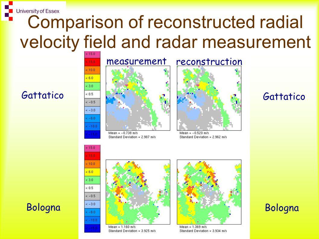 Comparison of reconstructed radial velocity field and radar measurement measurement reconstruction Gattatico Bologna