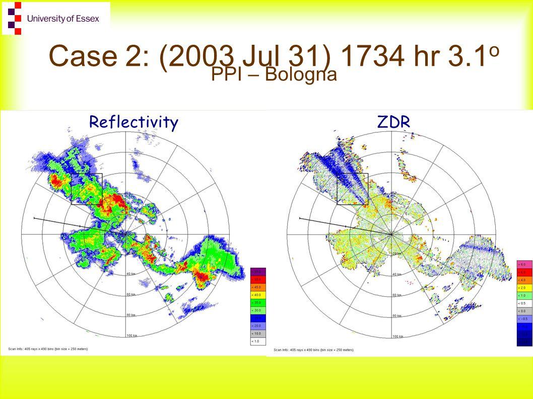 Case 2: (2003 Jul 31) 1734 hr 3.1 o PPI – Bologna ZDRReflectivity