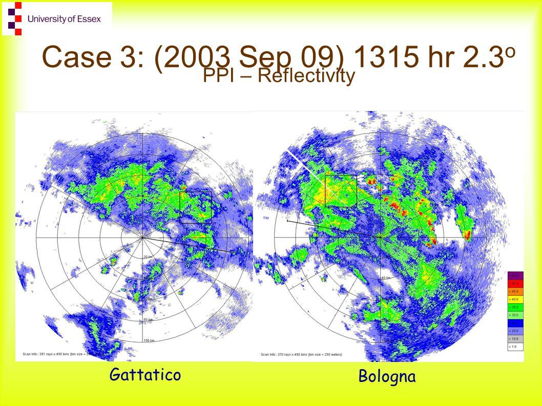 Case 3: (2003 Sep 09) 1315 hr 2.3 o PPI – Reflectivity Gattatico Bologna