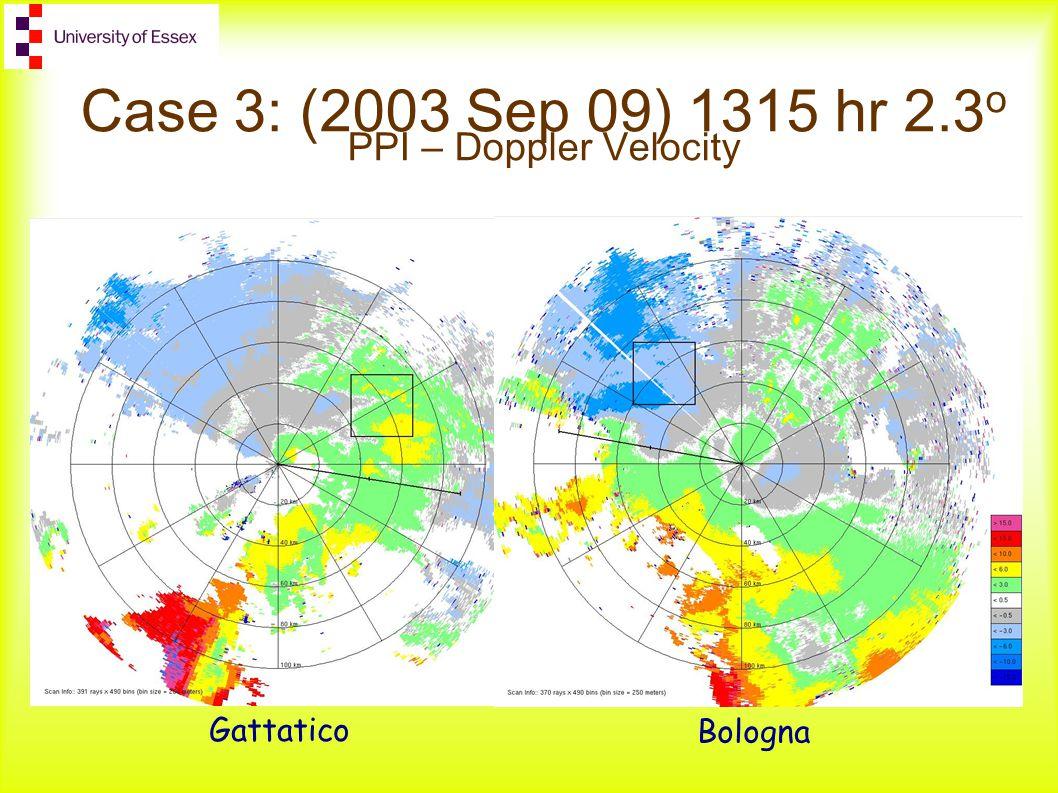 Case 3: (2003 Sep 09) 1315 hr 2.3 o PPI – Doppler Velocity Gattatico Bologna