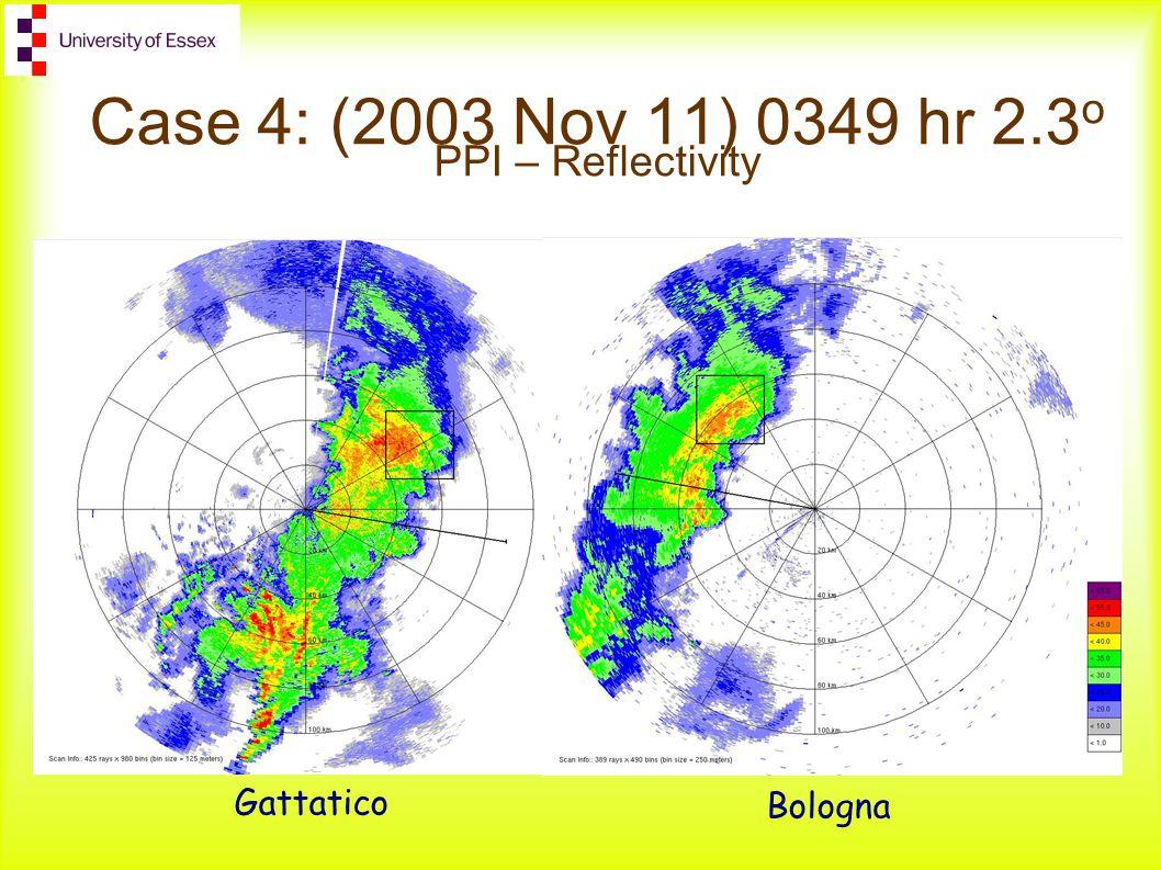 Case 4: (2003 Nov 11) 0349 hr 2.3 o PPI – Reflectivity Gattatico Bologna
