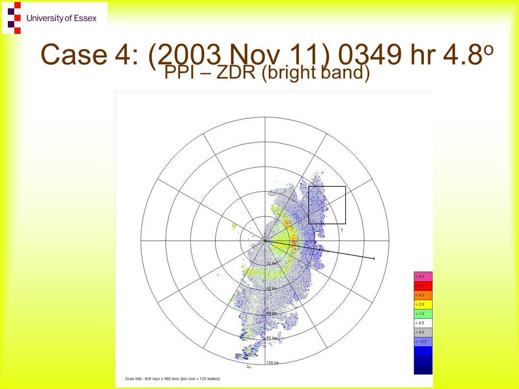 Case 4: (2003 Nov 11) 0349 hr 4.8 o PPI – ZDR (bright band)
