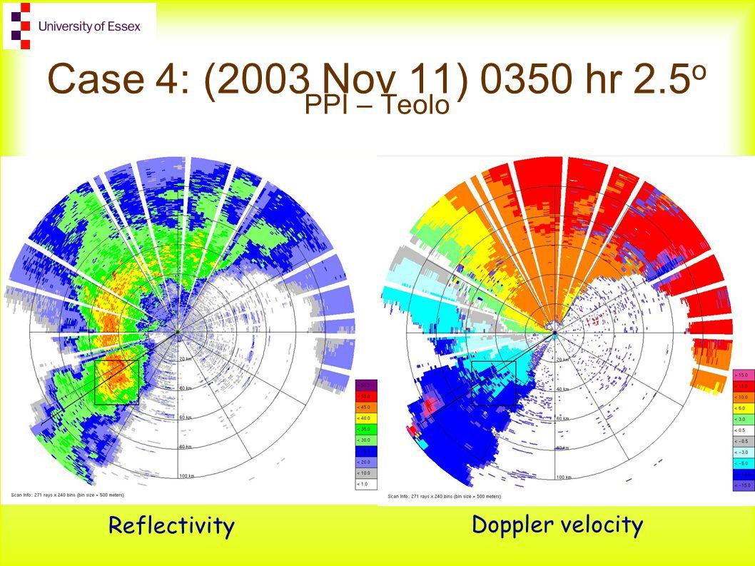 Case 4: (2003 Nov 11) 0350 hr 2.5 o PPI – Teolo Doppler velocity Reflectivity