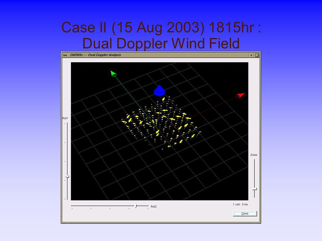 Case II (15 Aug 2003) 1815hr : Dual Doppler Wind Field