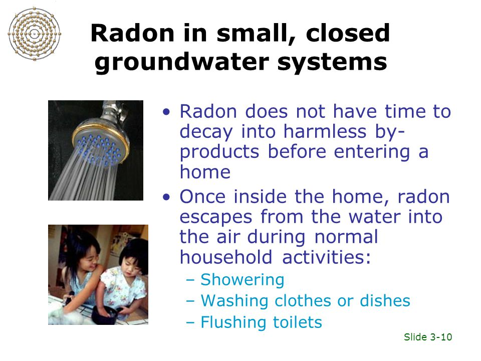 Slide 3-10 Radon in small, closed groundwater systems Radon does not have time to decay into harmless by- products before entering a home Once inside the home, radon escapes from the water into the air during normal household activities: –Showering –Washing clothes or dishes –Flushing toilets