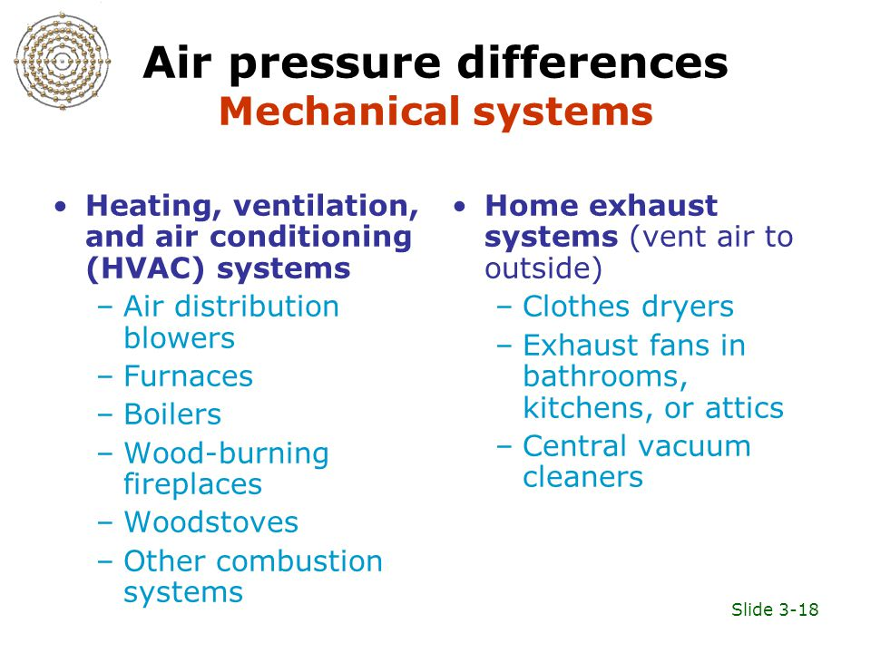 Slide 3-18 Air pressure differences Mechanical systems Heating, ventilation, and air conditioning (HVAC) systems –Air distribution blowers –Furnaces –Boilers –Wood-burning fireplaces –Woodstoves –Other combustion systems Home exhaust systems (vent air to outside) –Clothes dryers –Exhaust fans in bathrooms, kitchens, or attics –Central vacuum cleaners