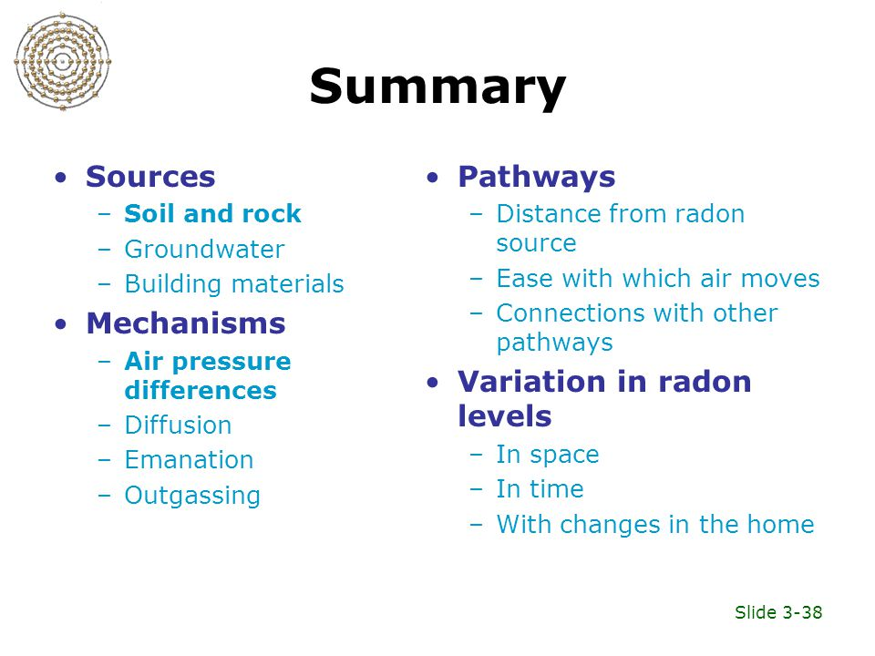 Slide 3-38 Summary Sources –Soil and rock –Groundwater –Building materials Mechanisms –Air pressure differences –Diffusion –Emanation –Outgassing Pathways –Distance from radon source –Ease with which air moves –Connections with other pathways Variation in radon levels –In space –In time –With changes in the home