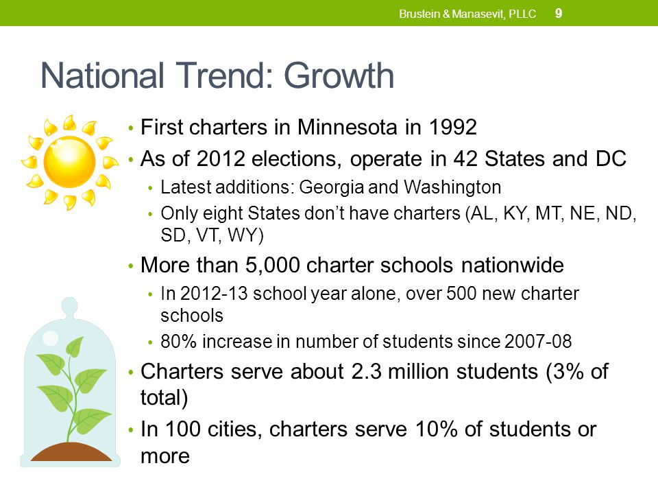 Policy Trend: Push to Remove Caps Currently 25 States (including DC) limit number of charters Some States considering increasing/lifting caps Federal legislative proposals offer grant preference to States with no caps Different types of caps: Number of schools/charters Number or share of students Limit to annual growth in number of schools/students Why remove caps.