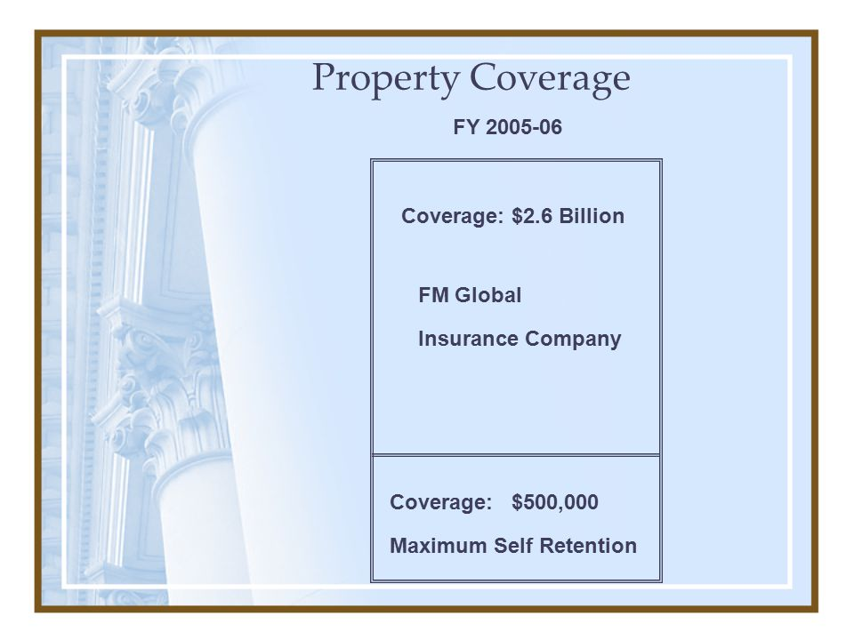Property Coverage Coverage: $2.6 Billion FM Global Insurance Company Coverage: $500,000 Maximum Self Retention FY 2005-06