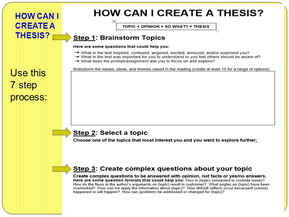 HOW CAN I CREATE A THESIS? Use this 7 step process: