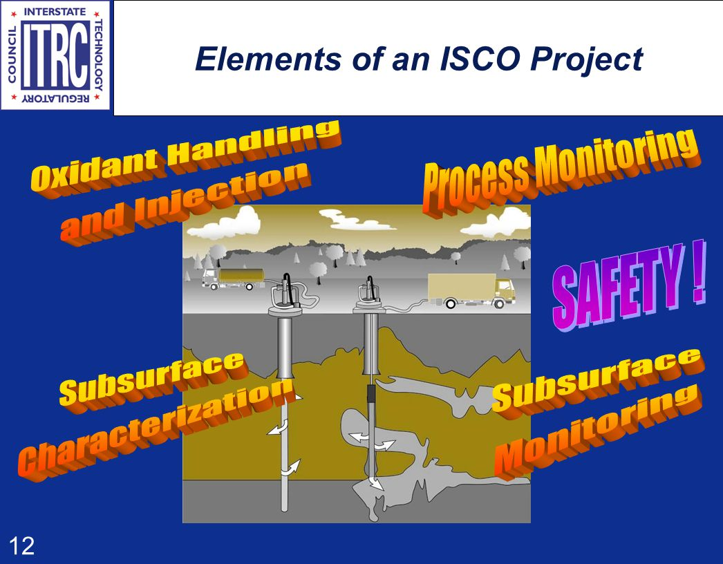 12 Elements of an ISCO Project