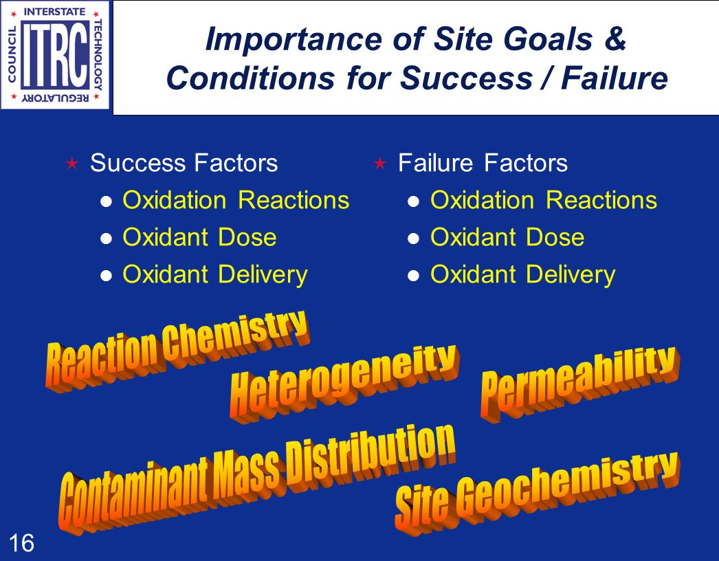 16 Importance of Site Goals & Conditions for Success / Failure  Success Factors Oxidation Reactions Oxidant Dose Oxidant Delivery  Failure Factors O