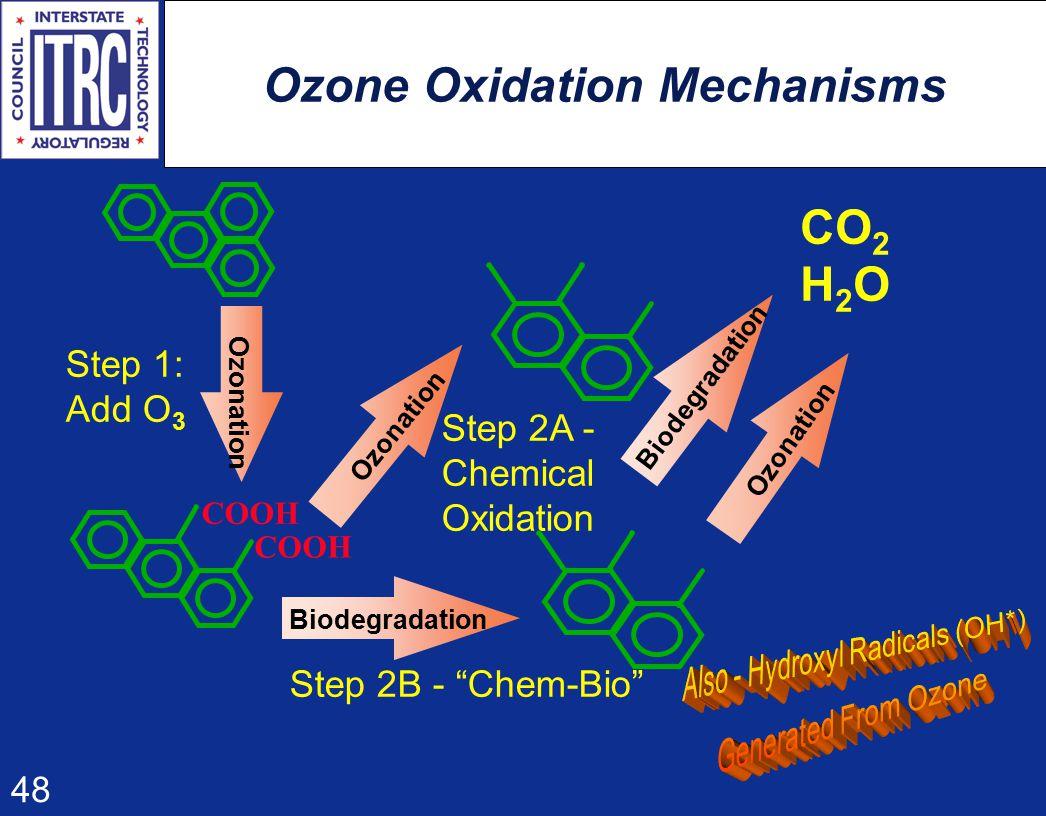 "48 Ozone Oxidation Mechanisms COOH Biodegradation Ozonation Step 1: Add O 3 Step 2A - Chemical Oxidation Step 2B - ""Chem-Bio"" CO 2 H 2 O Biodegradatio"