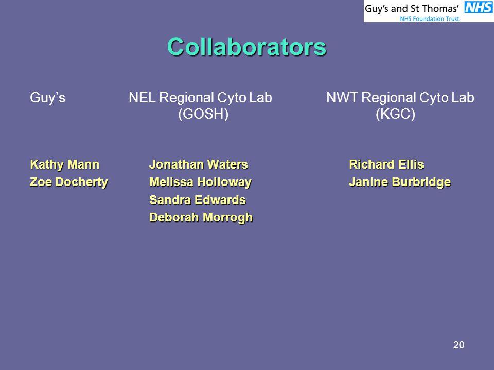 20 Collaborators Guy'sNEL Regional Cyto Lab NWT Regional Cyto Lab (GOSH) (KGC) Kathy Mann Jonathan Waters Richard Ellis Zoe Docherty Melissa Holloway