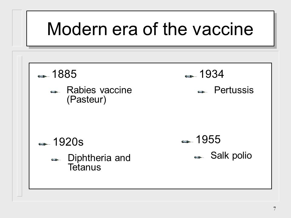 17 Microbial Fragment Vaccines Bordetella.