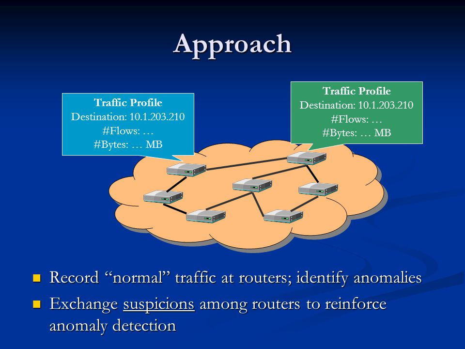 Approach Record normal traffic at routers; identify anomalies Exchange suspicions among routers to reinforce anomaly detection Traffic Profile Destination: 10.1.203.210 #Flows: … #Bytes: … MB Traffic Profile Destination: 10.1.203.210 #Flows: … #Bytes: … MB