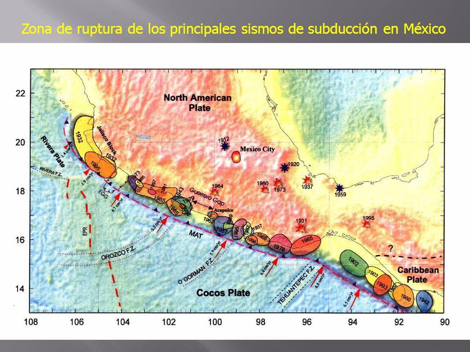 Zona de ruptura de los principales sismos de subducción en México