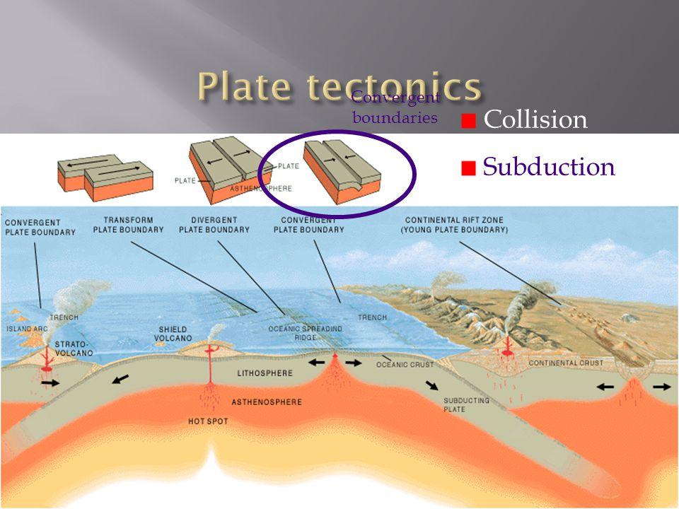 Collision Subduction