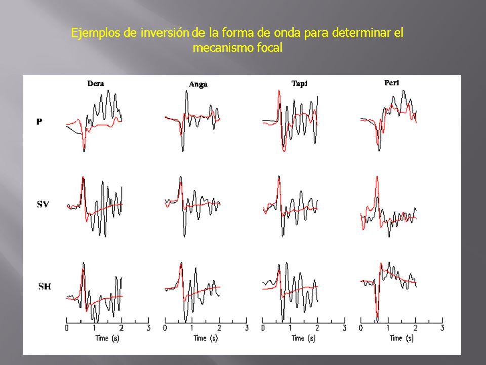 Ejemplos de inversión de la forma de onda para determinar el mecanismo focal