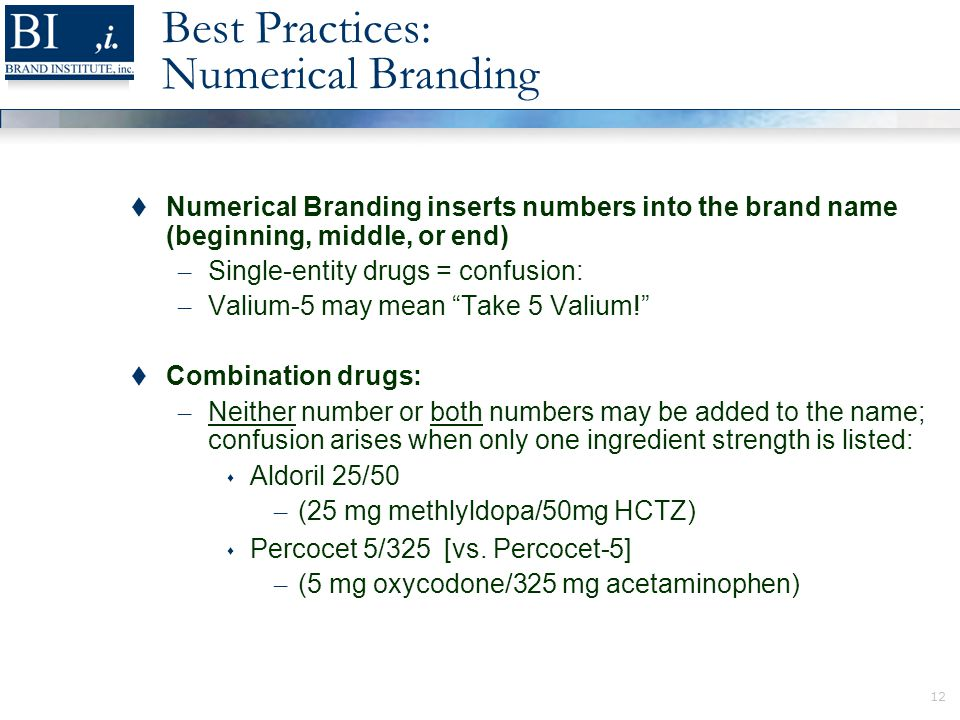 12 Best Practices: Numerical Branding  Numerical Branding inserts numbers into the brand name (beginning, middle, or end) – Single-entity drugs = confusion: – Valium-5 may mean Take 5 Valium!  Combination drugs: – Neither number or both numbers may be added to the name; confusion arises when only one ingredient strength is listed:  Aldoril 25/50 – (25 mg methlyldopa/50mg HCTZ)  Percocet 5/325 [vs.
