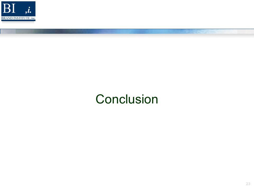 23 Conclusion