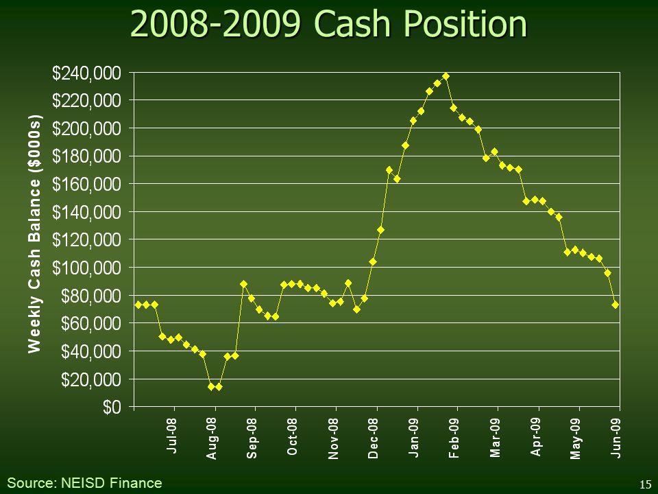 15 2008-2009 Cash Position Source: NEISD Finance