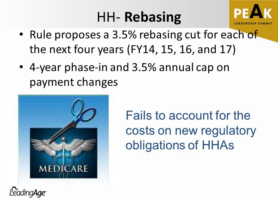HH- Rebasing Rule proposes a 3.5% rebasing cut for each of the next four years (FY14, 15, 16, and 17) 4-year phase-in and 3.5% annual cap on payment changes Fails to account for the costs on new regulatory obligations of HHAs