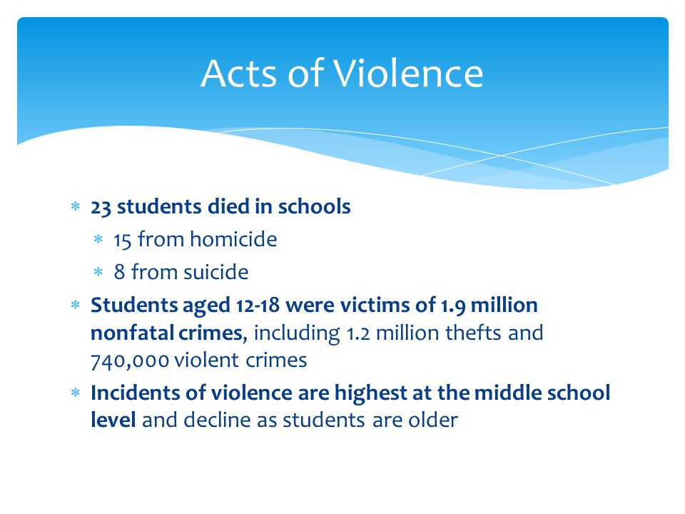  23 students died in schools  15 from homicide  8 from suicide  Students aged 12-18 were victims of 1.9 million nonfatal crimes, including 1.2 million thefts and 740,000 violent crimes  Incidents of violence are highest at the middle school level and decline as students are older Acts of Violence