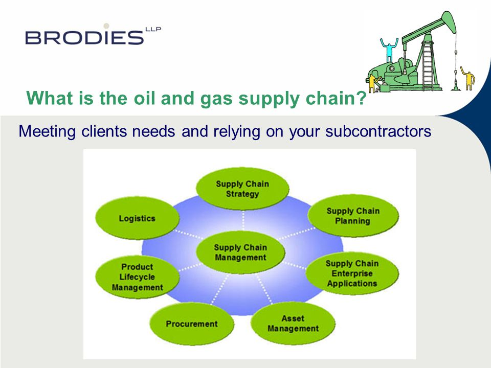 What is the oil and gas supply chain Meeting clients needs and relying on your subcontractors