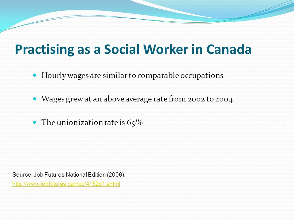 Practising as a Social Worker in Canada Hourly wages are similar to comparable occupations Wages grew at an above average rate from 2002 to 2004 The unionization rate is 69% http://www.jobfutures.ca/noc/4152p1.shtml Source: Job Futures National Edition (2006).