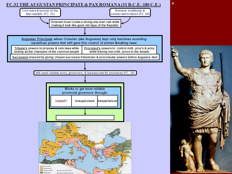 a FC.32 THE AUGUSTAN PRINCIPATE & PAX ROMANA (31 B.C.E.-180 C.E.) Civil wars & turmoil of the late republic (FC. 31) Romans' traditional & conservativ