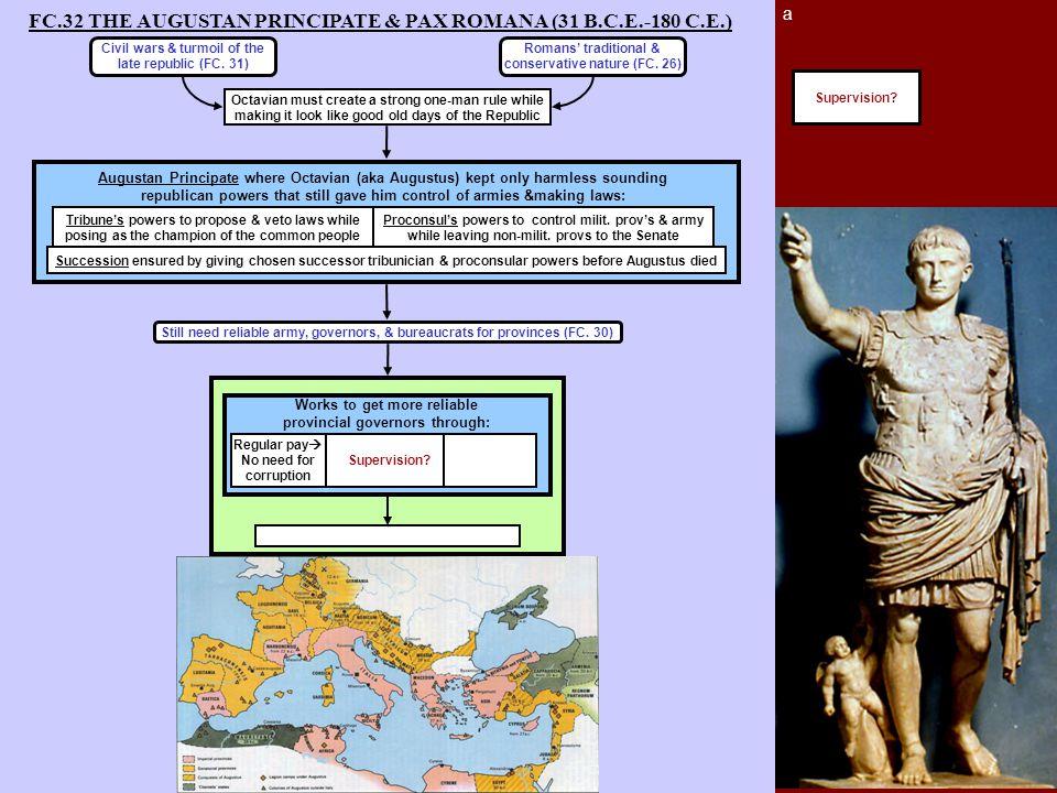 Supervision? a FC.32 THE AUGUSTAN PRINCIPATE & PAX ROMANA (31 B.C.E.-180 C.E.) Civil wars & turmoil of the late republic (FC. 31) Romans' traditional