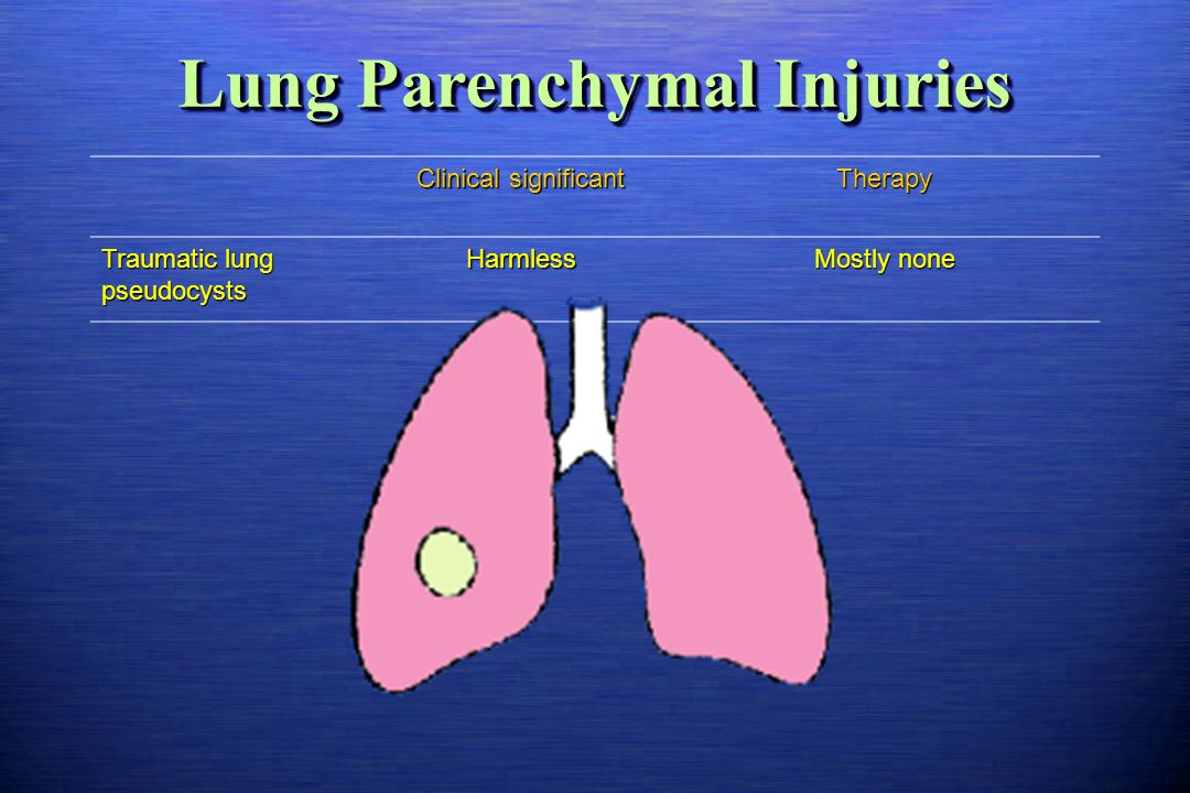 Clinical significant Therapy Traumatic lung pseudocysts Harmless Mostly none Lung Parenchymal Injuries