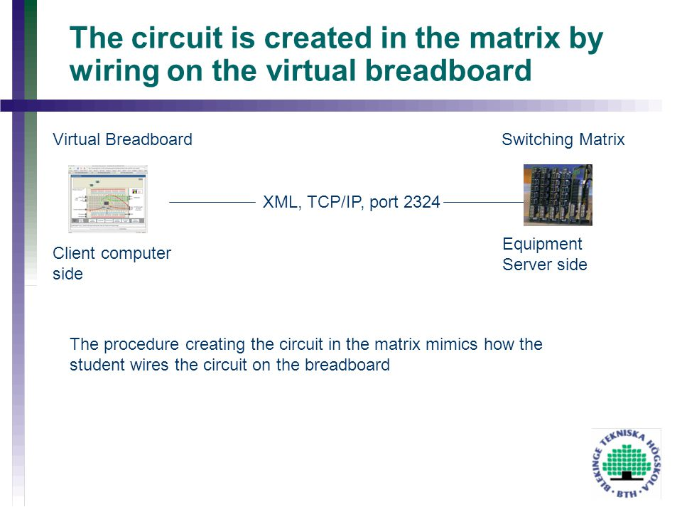 The circuit is created in the matrix by wiring on the virtual breadboard XML, TCP/IP, port 2324 Client computer side Equipment Server side Virtual Bre