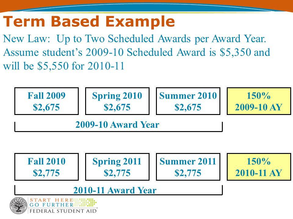 Term Based Example Spring 2010 $2,675 Fall 2010 $2,775 Fall 2009 $2,675 Spring 2011 $2,775 2009-10 Award Year 2010-11 Award Year Summer 2011 $2,775 Summer 2010 $2,675 150% 2009-10 AY 150% 2010-11 AY New Law: Up to Two Scheduled Awards per Award Year.