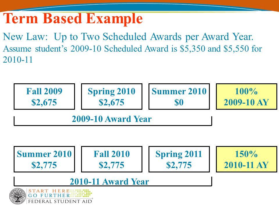 Spring 2010 $2,675 Summer 2010 $2,775 Fall 2009 $2,675 Fall 2010 $2,775 2009-10 Award Year 2010-11 Award Year Spring 2011 $2,775 Summer 2010 $0 100% 2009-10 AY 150% 2010-11 AY New Law: Up to Two Scheduled Awards per Award Year.