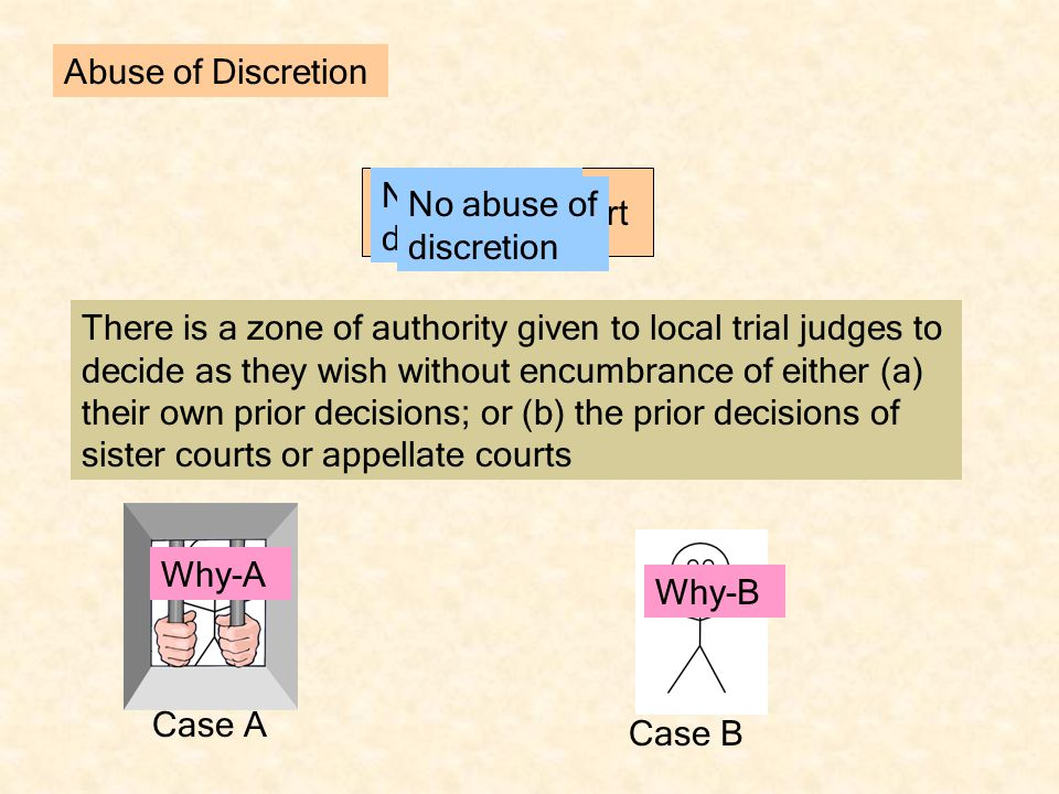Abuse of Discretion -- Note something interesting about the structure of this rule Case A Case B Note that WHY the result occurred never gets incorpor