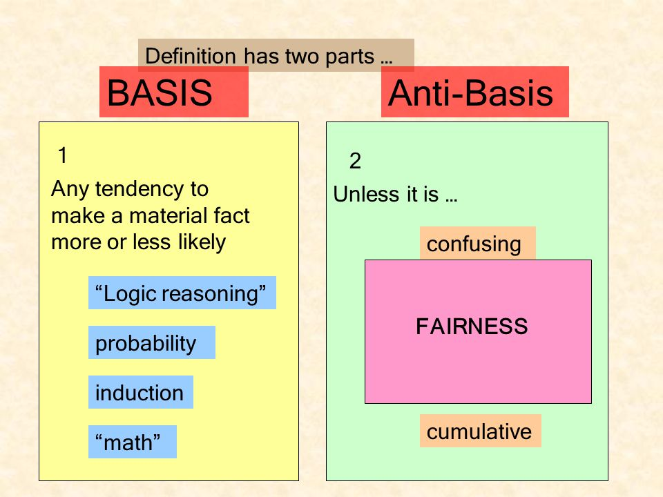 Review 1. Basic rule of relevance -- two interesting features: basis & an anti-basis