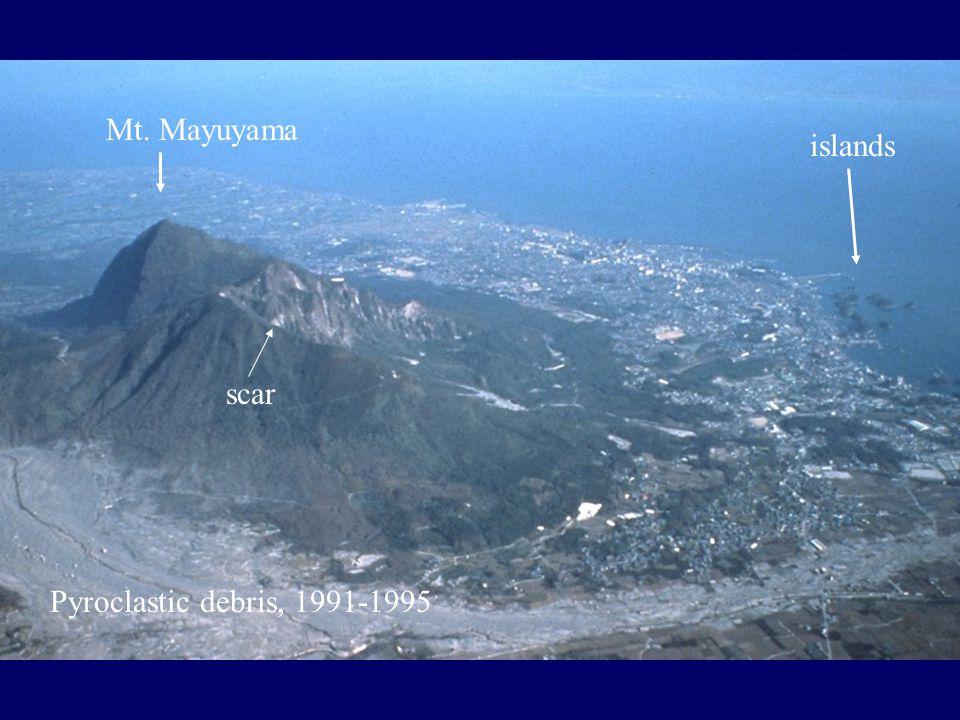 Mt. Mayuyama scar islands Pyroclastic debris, 1991-1995