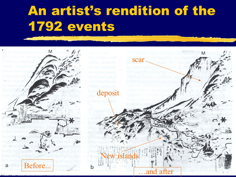An artist's rendition of the 1792 events Before... …and after scar deposit New islands