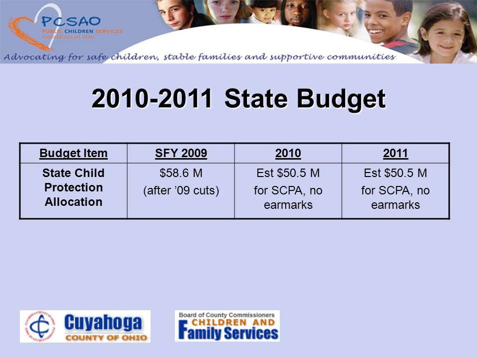 2010-2011 State Budget Budget ItemSFY 200920102011 State Child Protection Allocation $58.6 M (after '09 cuts) Est $50.5 M for SCPA, no earmarks Est $50.5 M for SCPA, no earmarks