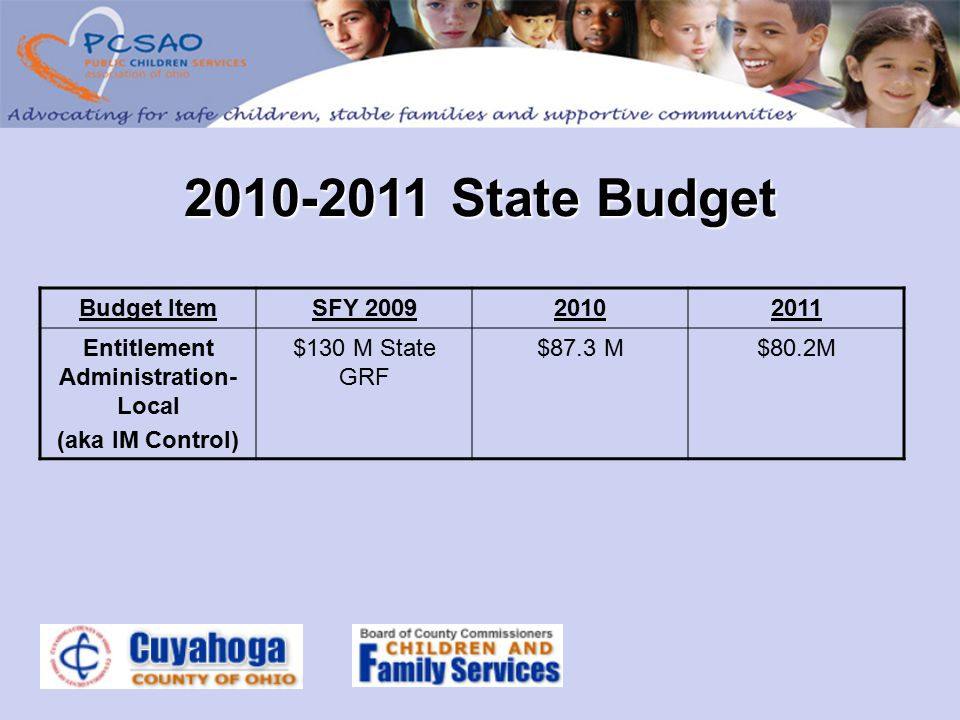 2010-2011 State Budget Budget ItemSFY 200920102011 Entitlement Administration- Local (aka IM Control) $130 M State GRF $87.3 M$80.2M