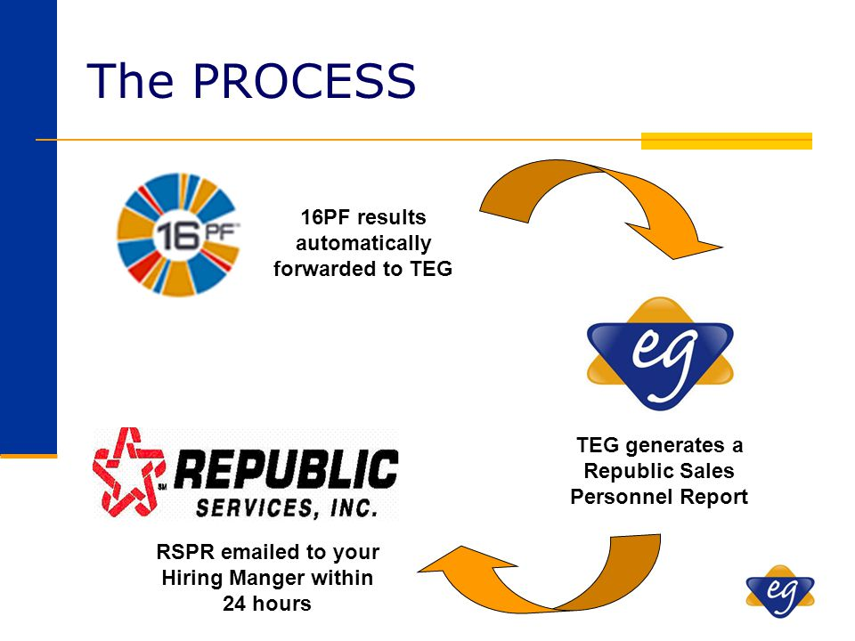 The PROCESS 16PF results automatically forwarded to TEG TEG generates a Republic Sales Personnel Report RSPR emailed to your Hiring Manger within 24 h