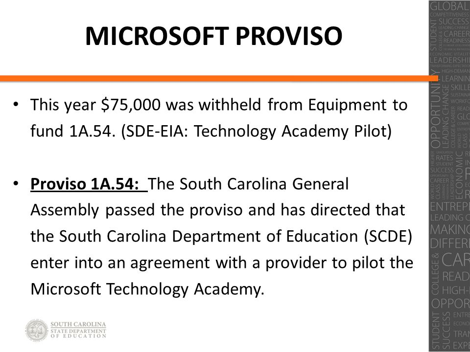 Click to edit Master title style Click to edit Master subtitle style MICROSOFT PROVISO This year $75,000 was withheld from Equipment to fund 1A.54.