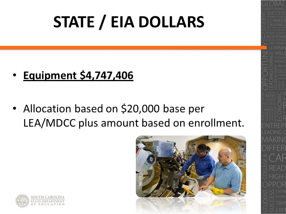 Click to edit Master title style Click to edit Master subtitle style STATE / EIA DOLLARS Equipment $4,747,406 Allocation based on $20,000 base per LEA/MDCC plus amount based on enrollment.